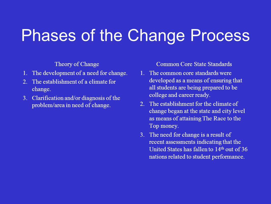 Phases of the Change Process Theory of Change 1.The development of a need for change.
