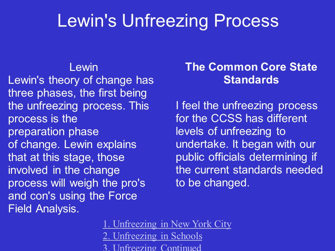Lewin s Unfreezing Process Lewin Lewin s theory of change has three phases, the first being the unfreezing process.