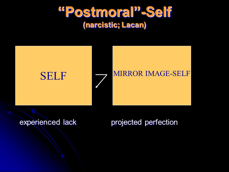 Postmoral -Self (narcistic; Lacan) experienced lackprojected perfection SELF MIRROR IMAGE-SELF