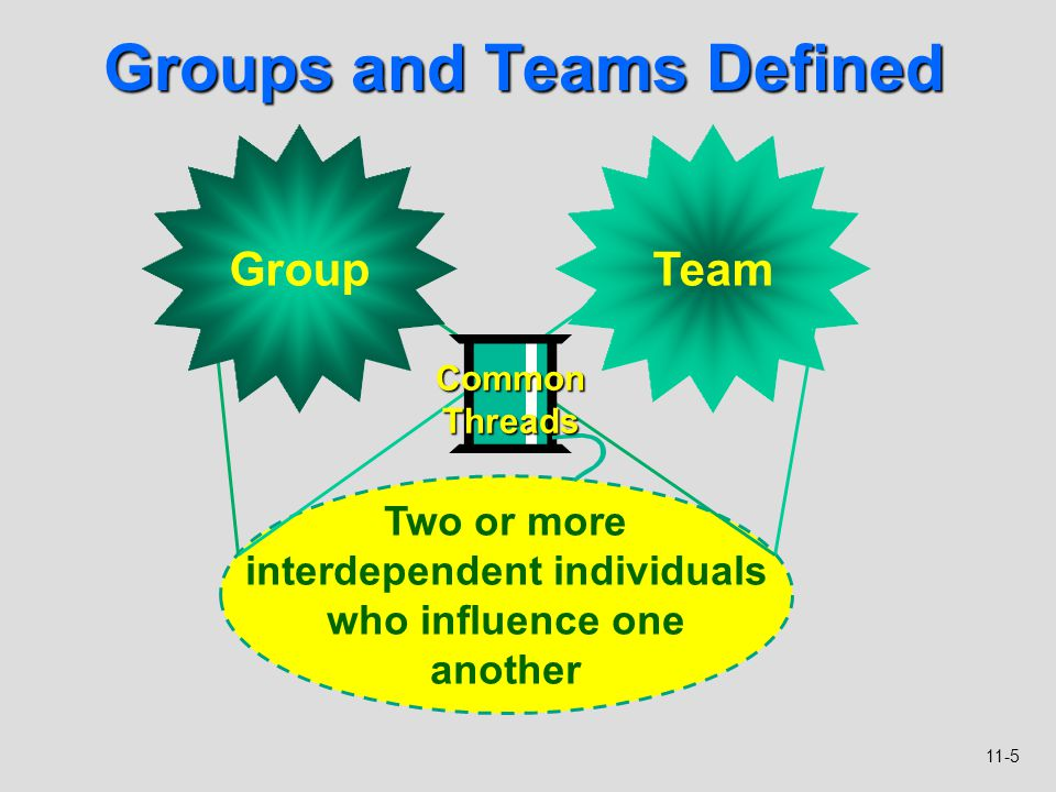 11-5 Groups and Teams Defined Two or more interdependent individuals who influence one another Common Threads GroupTeam