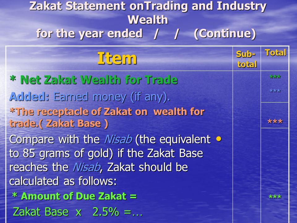 Zakat Statement onTrading and Industry Wealth for the year ended / / (Continue) Zakat Statement onTrading and Industry Wealth for the year ended / / (
