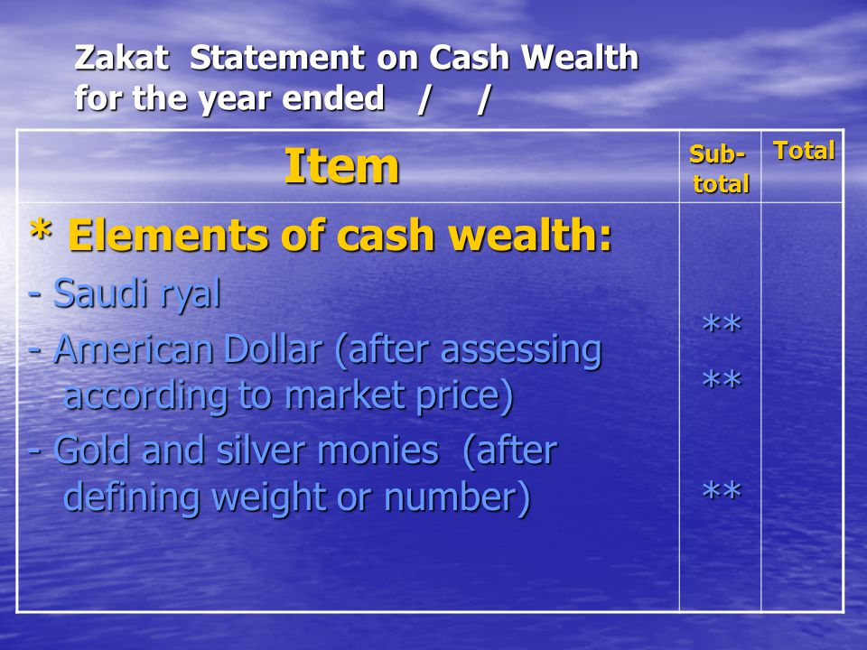 Zakat Statement on Cash Wealth for the year ended / / Total Total Sub- total Sub- totalItem ****** * Elements of cash wealth: - Saudi ryal - American