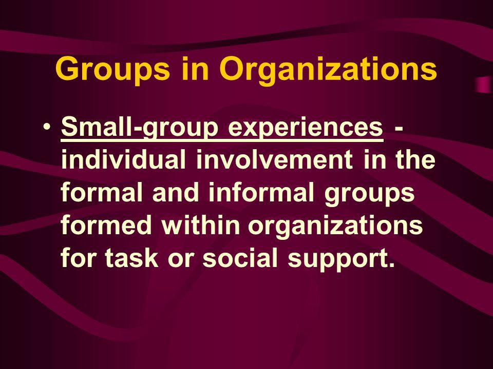 Group Development Task Roles - communication roles that help groups accomplish goals –Initiator –Information Requestor –Information Giver –Procedure Facilitator –Opinion Requestor –Opinion Giver –Clarifier –Summarizer-Evaluator
