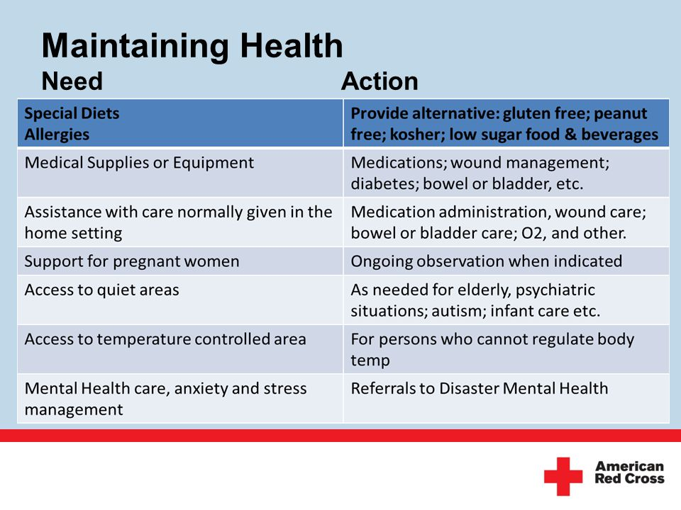 Maintaining Health Need Action