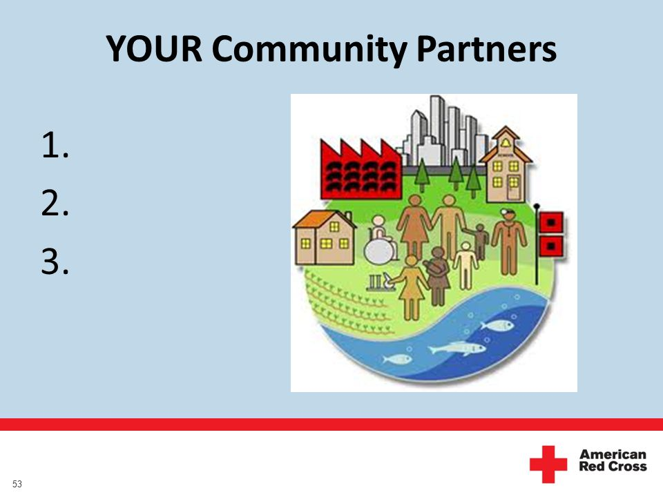 YOUR Community Partners 1. 2. 3. 53