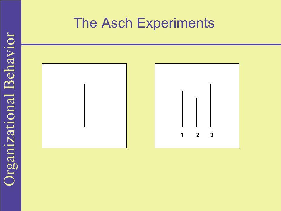 Organizational Behavior The Asch Experiments