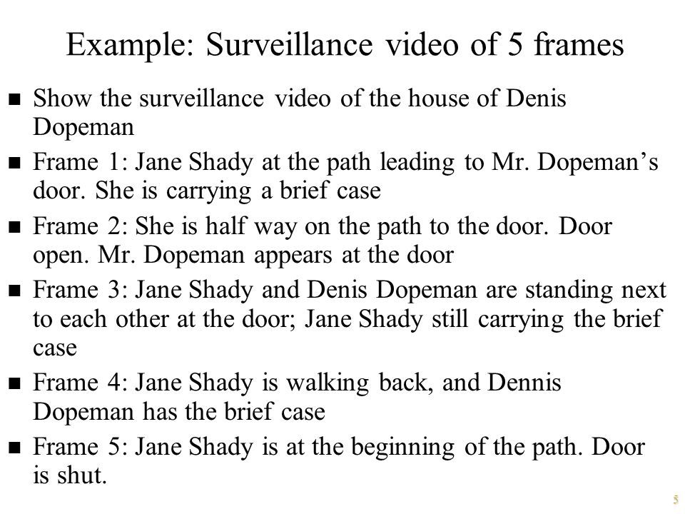 5 Example: Surveillance video of 5 frames n Show the surveillance video of the house of Denis Dopeman n Frame 1: Jane Shady at the path leading to Mr.