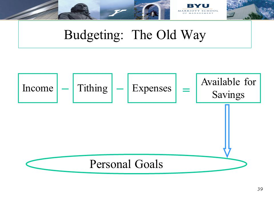 39 Budgeting: The Old Way Available for Savings Personal Goals Income ExpensesTithing 39