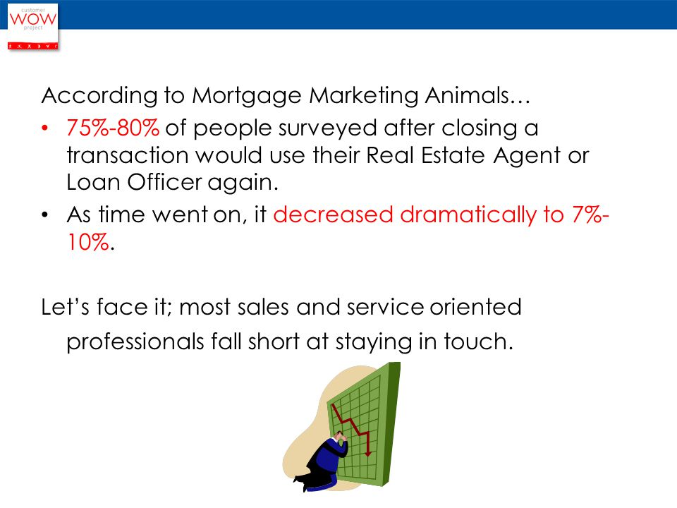 According to Mortgage Marketing Animals… 75%-80% of people surveyed after closing a transaction would use their Real Estate Agent or Loan Officer again.