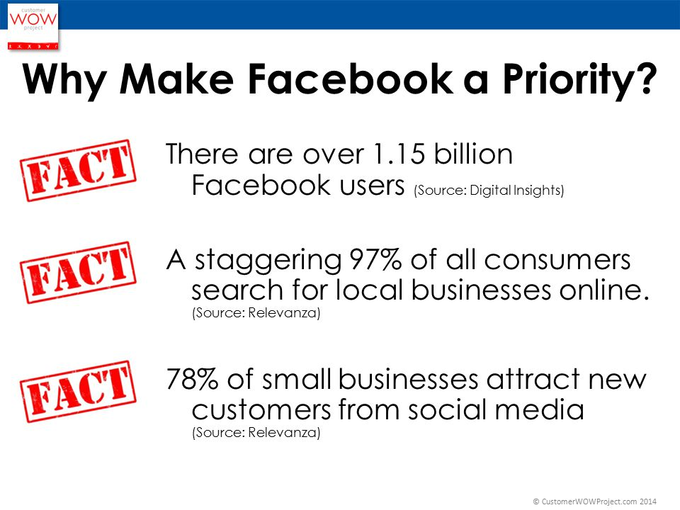 Why Make Facebook a Priority.