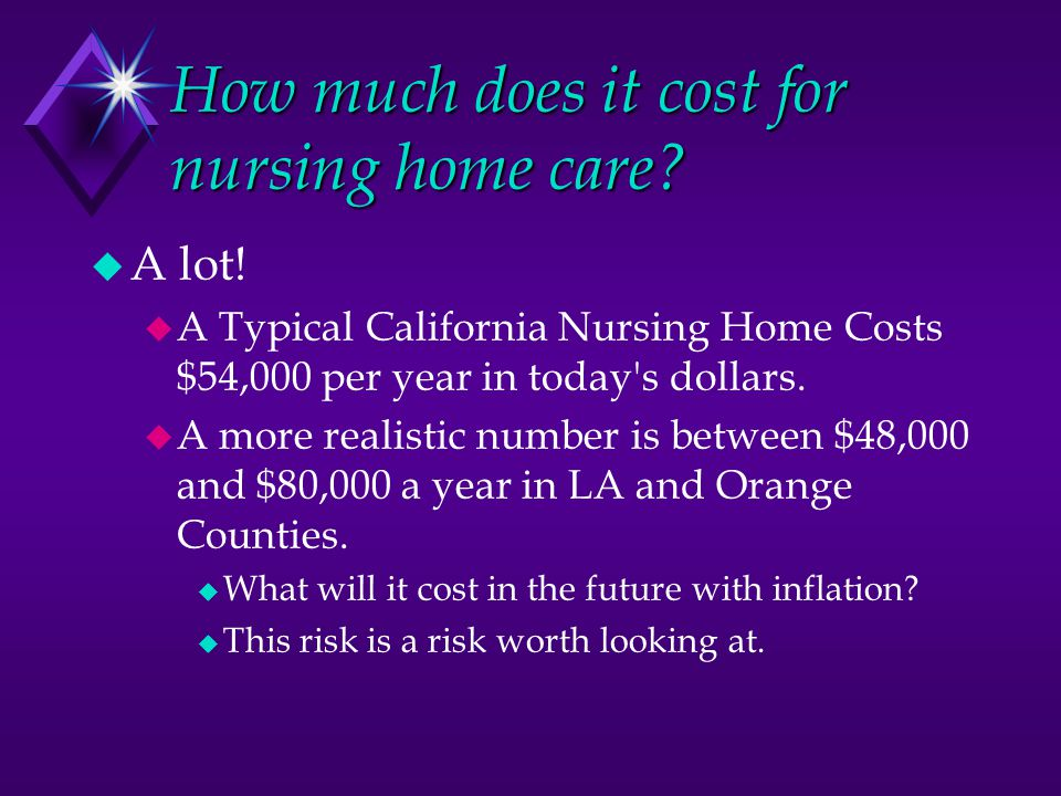 How much does it cost for nursing home care.  A lot.