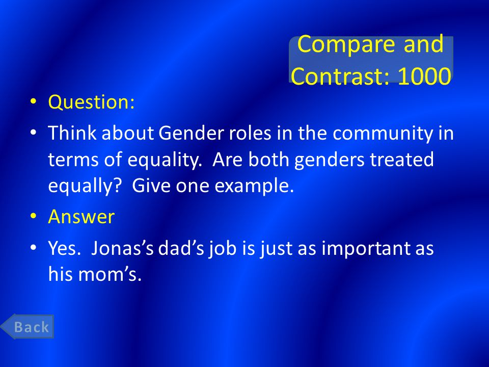 Compare and Contrast: 1000 Question: Think about Gender roles in the community in terms of equality. Are both genders treated equally? Give one exampl