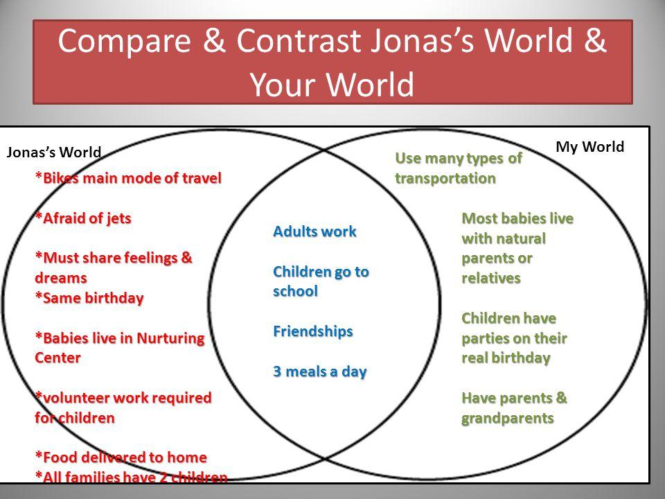 Students will create a Venn diagram to compare their world to Jonas's world Jonas's worldYour World