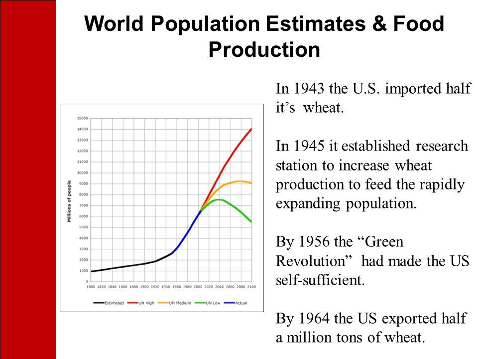 World Population Estimates & Food Production In 1943 the U.S.