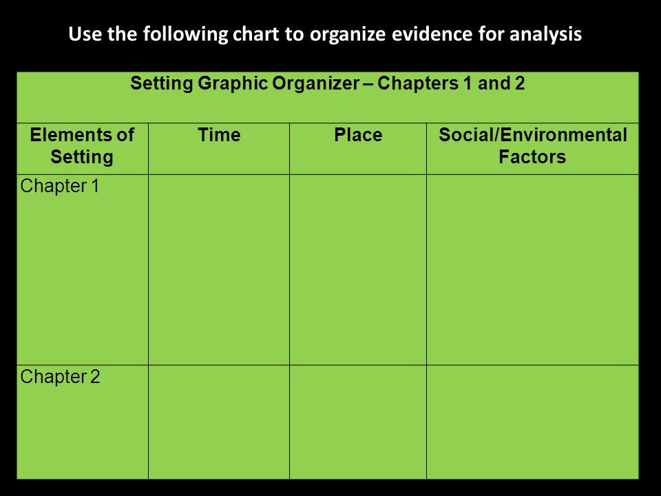 Setting Graphic Organizer – Chapters 1 and 2 Elements of Setting TimePlaceSocial/Environmental Factors Chapter 1 Chapter 2 Use the following chart to