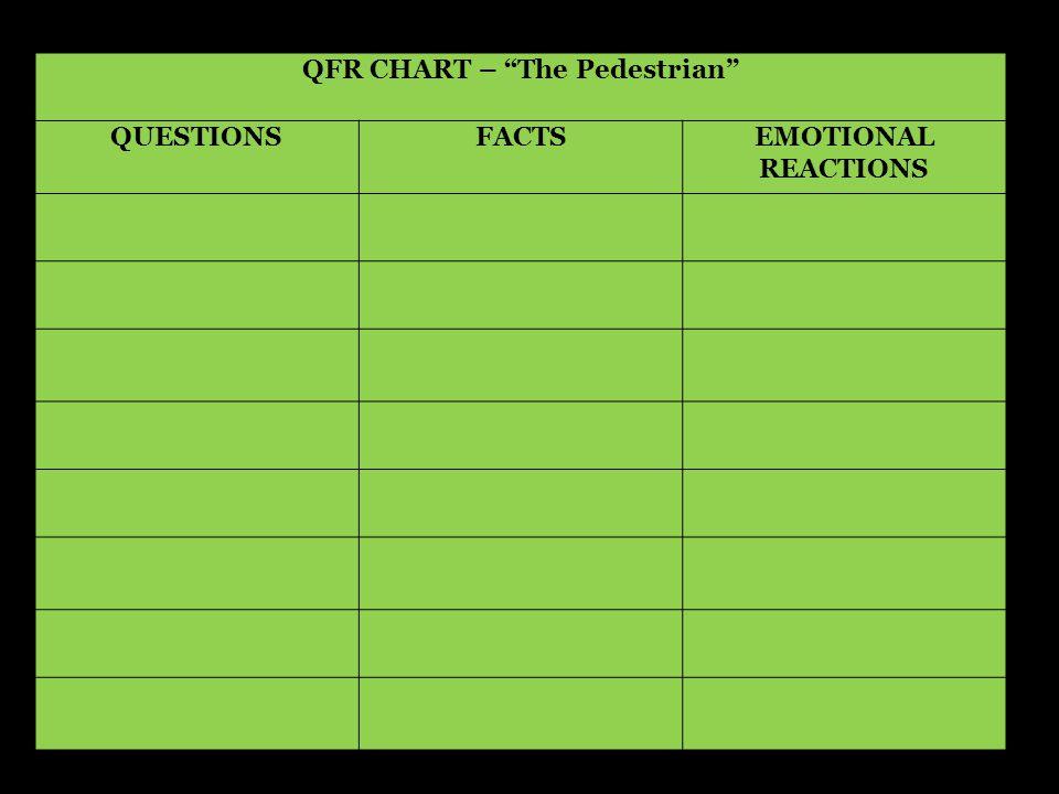 QFR CHART – The Pedestrian QUESTIONSFACTSEMOTIONAL REACTIONS