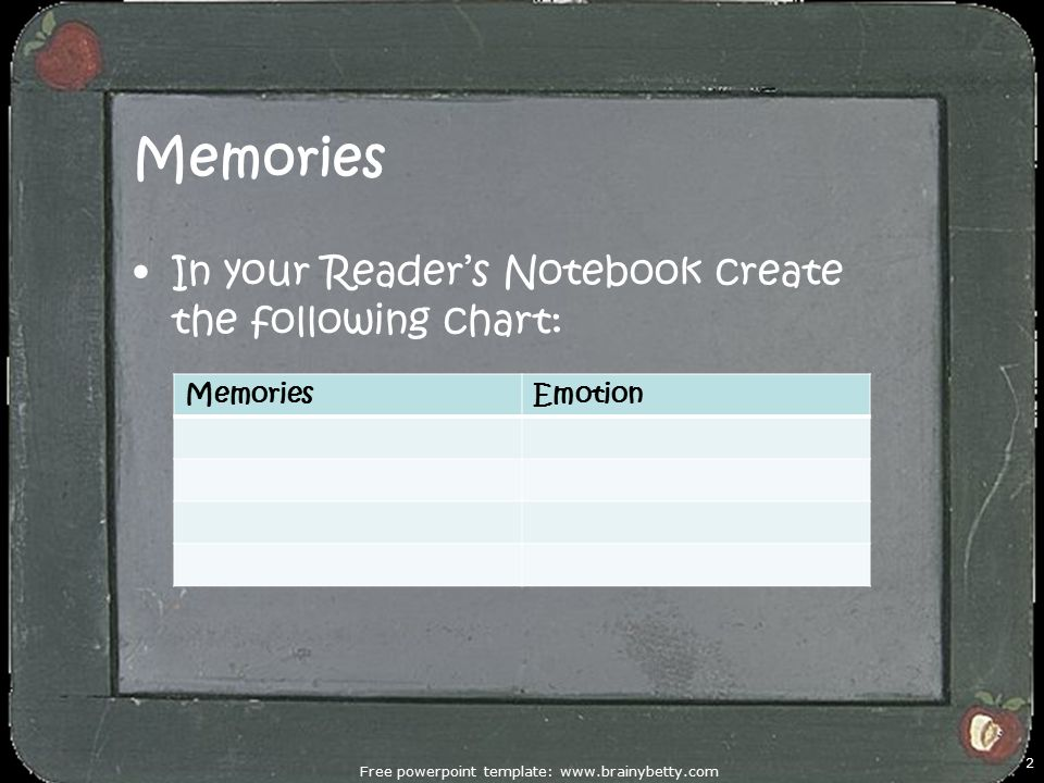 Free powerpoint template: www.brainybetty.com 2 Memories In your Reader's Notebook create the following chart: MemoriesEmotion