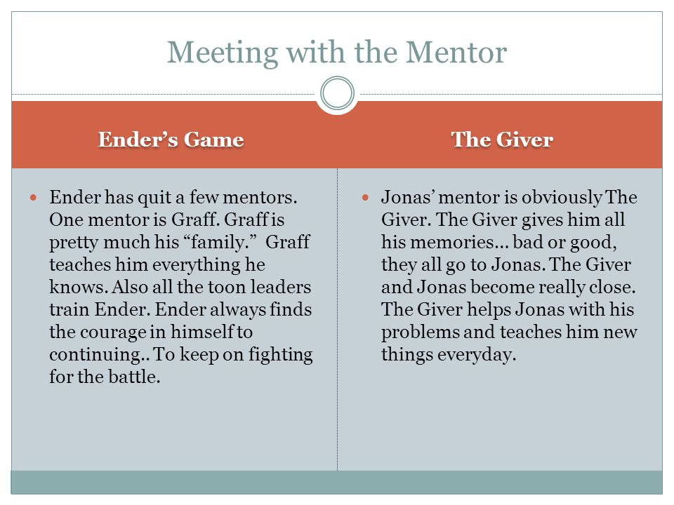 """Ender's Game The Giver Ender has quit a few mentors. One mentor is Graff. Graff is pretty much his """"family."""" Graff teaches him everything he knows. Al"""