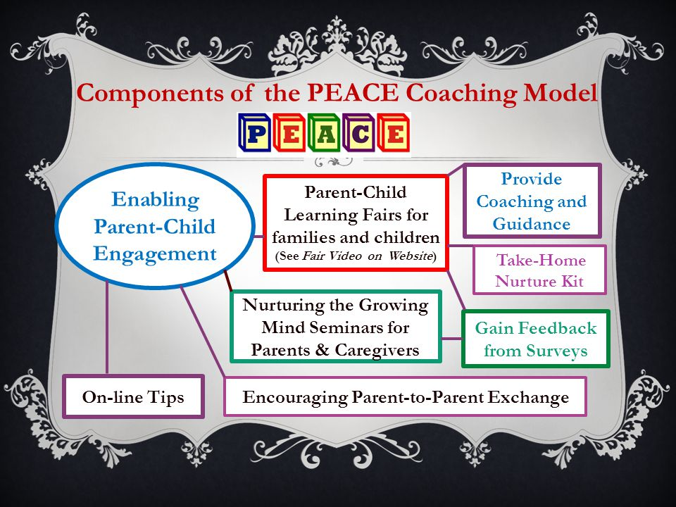 PEACE OFFERS… A TWO-GENERATION APPROACH  Parent-Child Engagement Learning Fairs Employs an original and distinctive concept of parenting education to: Increase parental engagement with their children to prepare them for learning success Provide direct coaching and side-by-side guidance to parents to work with their children through a variety of academic and creativity- nurturing learning stations offered at the fair.