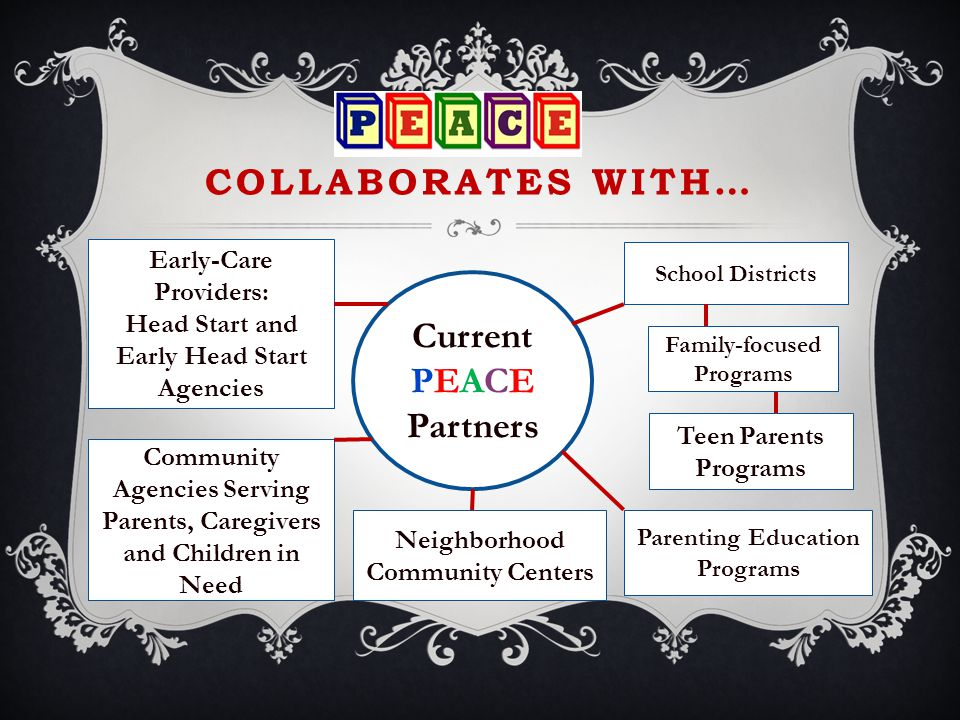 COLLABORATES WITH… Current PEACE Partners School Districts Early-Care Providers: Head Start and Early Head Start Agencies Community Agencies Serving Parents, Caregivers and Children in Need Neighborhood Community Centers Teen Parents Programs Family-focused Programs Parenting Education Programs