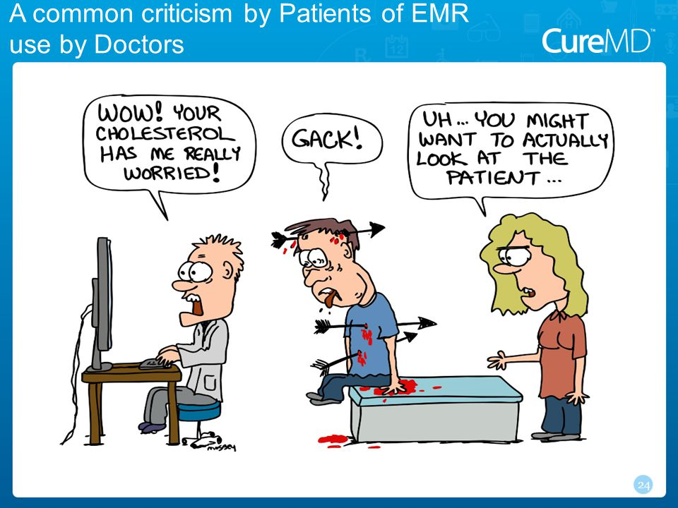 24 A common criticism by Patients of EMR use by Doctors