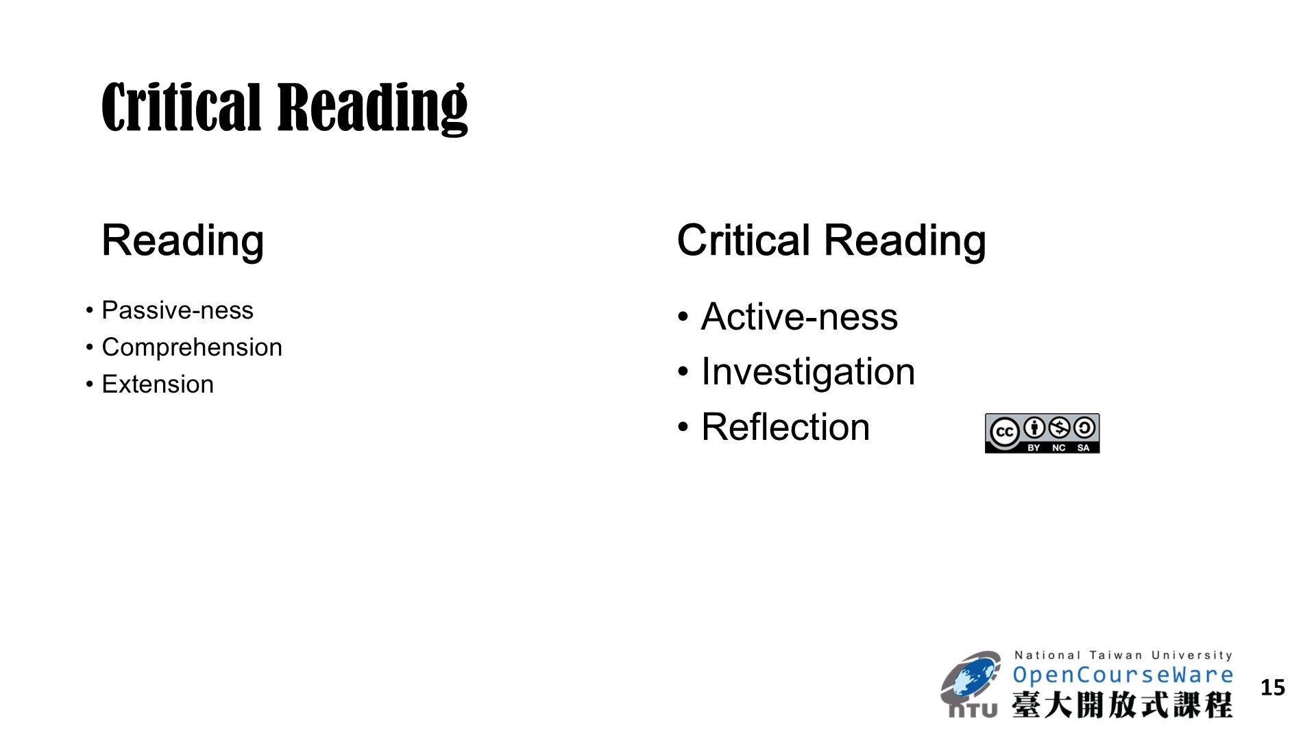 15 Critical Reading Reading Critical Reading Active-ness Investigation Reflection Passive-ness Comprehension Extension