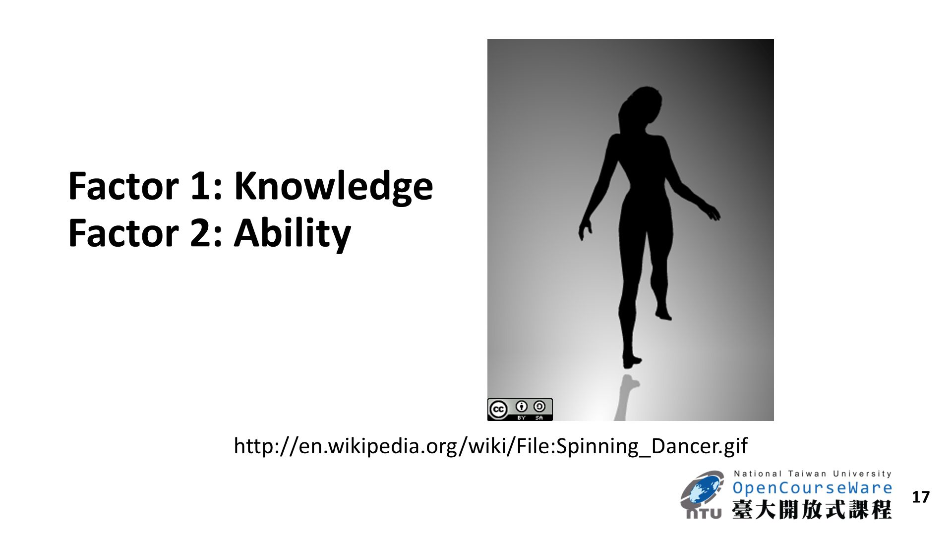 17 Factor 1: Knowledge Factor 2: Ability http://en.wikipedia.org/wiki/File:Spinning_Dancer.gif
