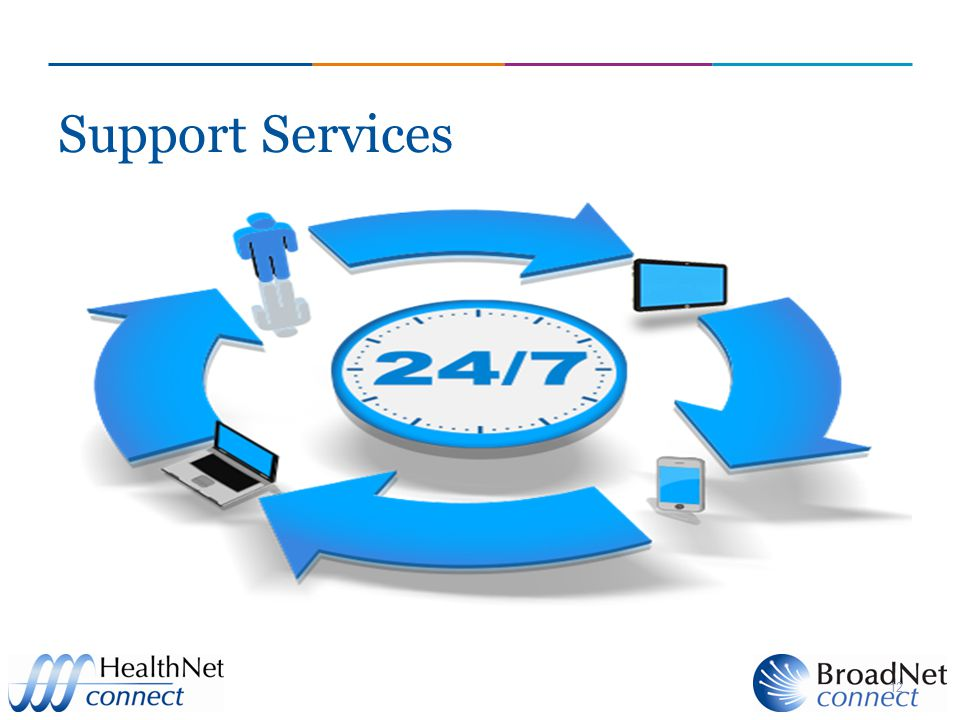 Support Services 12
