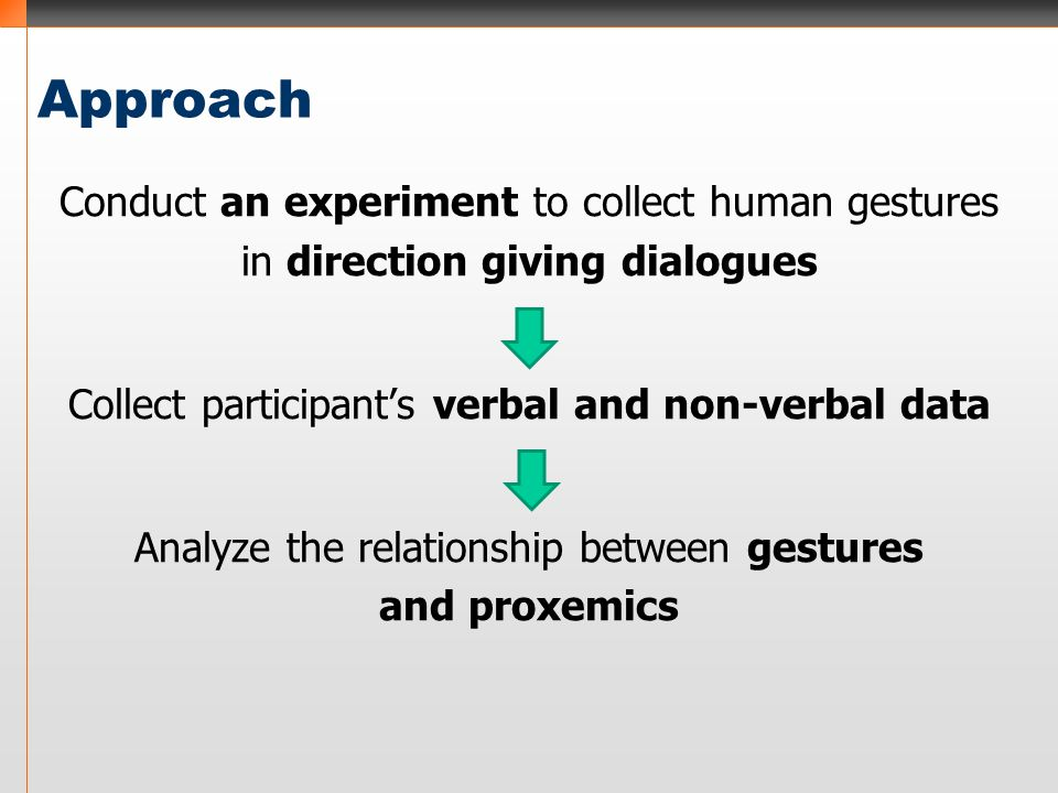 Analysis : Relationship between Proxemics and Gesture Distribution Analyze the distribution of gestures by plotting the DG's right arm position Normal Close_to_DGClose_to_DRClose_to_Both Similar Wider Smaller