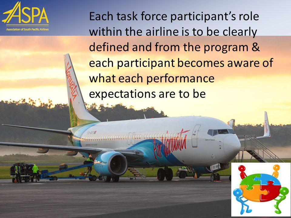 Responsibilities of the PMDA Task Force