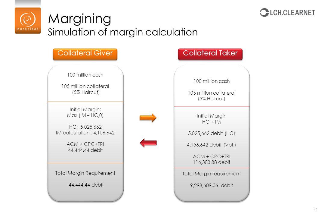 100 million cash 105 million collateral (5% Haircut) Initial Margin HC + IM 5,025,662 debit (HC) 4,156,642 debit (Vol.) ACM + CPC+TRI 116,303.88 debit