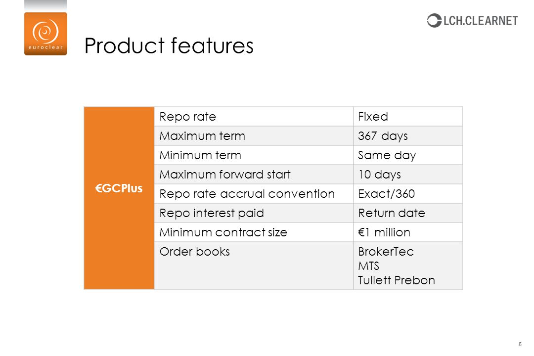 Product features €GCPlus Repo rateFixed Maximum term367 days Minimum termSame day Maximum forward start10 days Repo rate accrual conventionExact/360 R