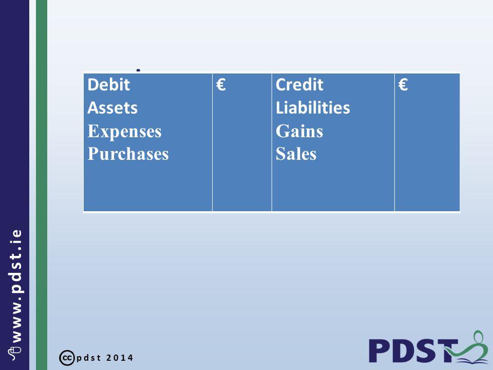 pdst 2014  www. pdst. ie sport Debit Assets Expenses Purchases €Credit Liabilities Gains Sales €