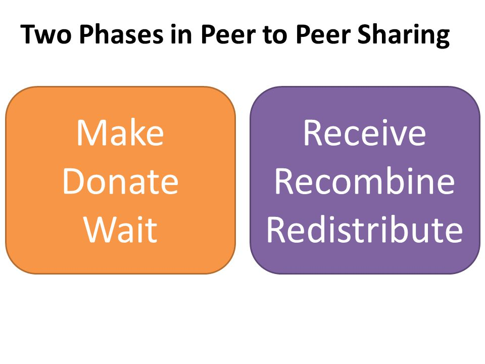 Make Donate Wait Receive Recombine Redistribute Two Phases in Peer to Peer Sharing