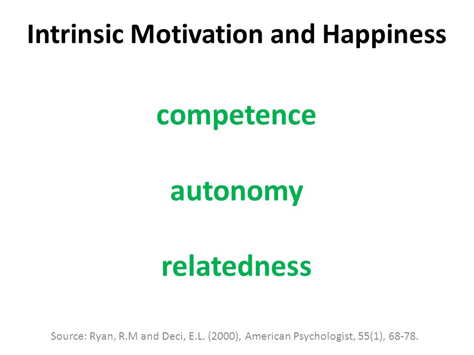 Intrinsic Motivation and Happiness competence autonomy relatedness Source: Ryan, R.M and Deci, E.L.