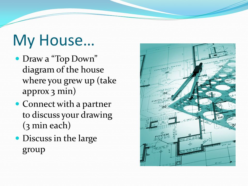 My House… Draw a Top Down diagram of the house where you grew up (take approx 3 min) Connect with a partner to discuss your drawing (3 min each) Discuss in the large group