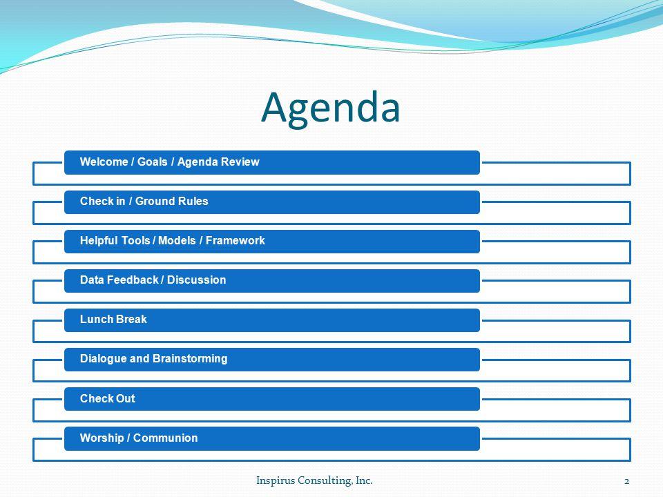 Agenda 2Inspirus Consulting, Inc.