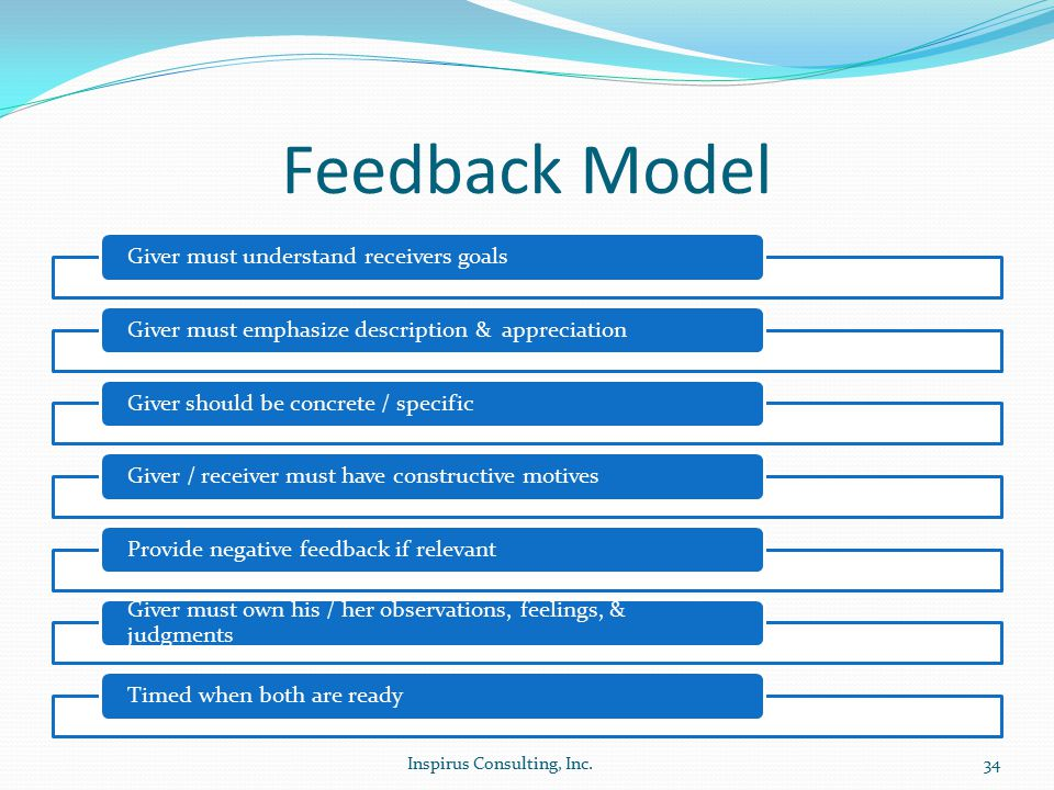 Feedback Model Inspirus Consulting, Inc.34
