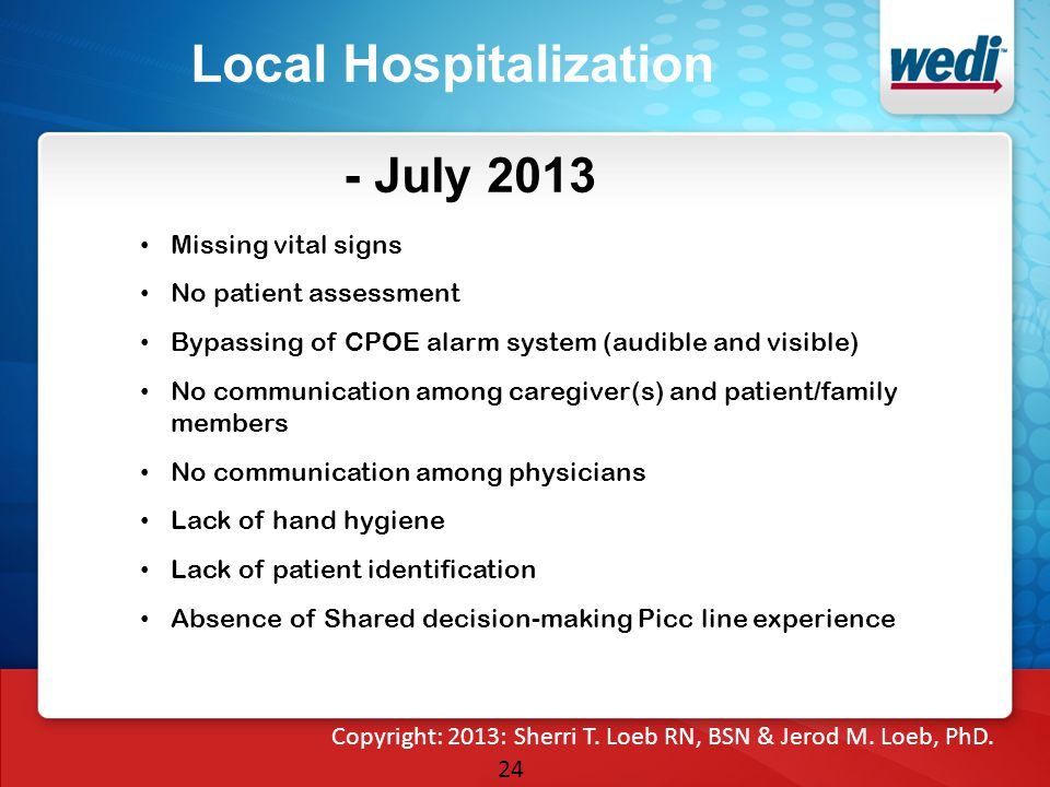 24 Local Hospitalization Missing vital signs No patient assessment Bypassing of CPOE alarm system (audible and visible) No communication among caregiver(s) and patient/family members No communication among physicians Lack of hand hygiene Lack of patient identification Absence of Shared decision-making Picc line experience Copyright: 2013: Sherri T.