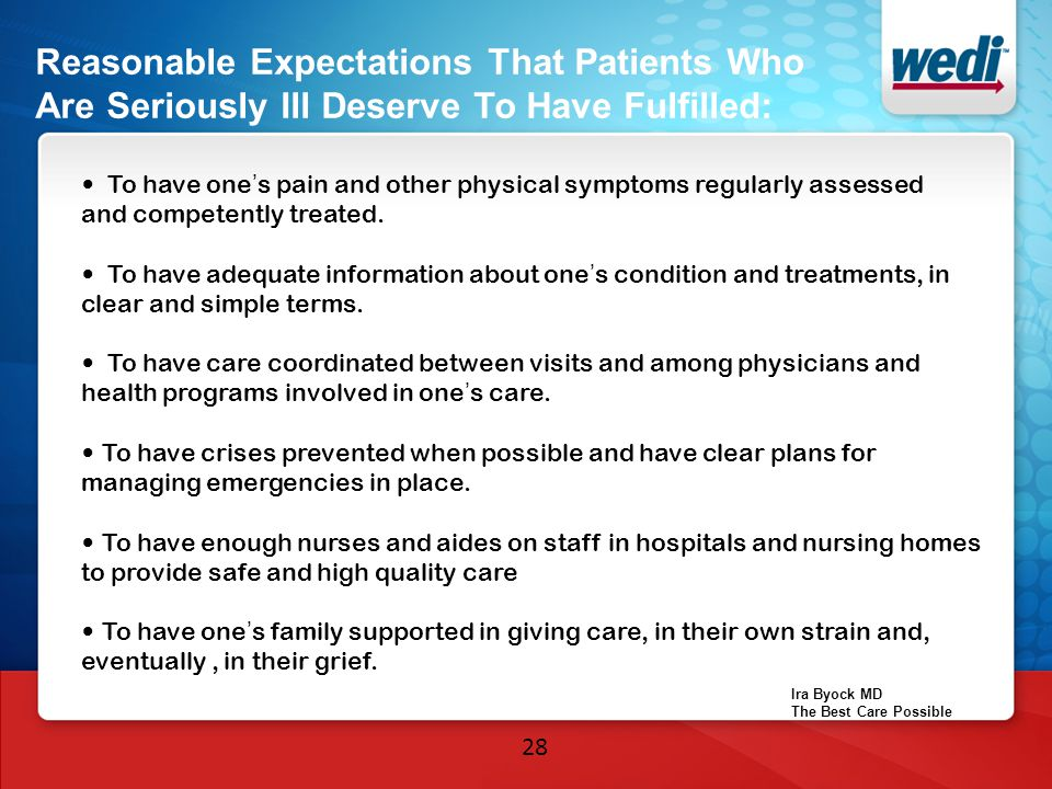 28 Reasonable Expectations That Patients Who Are Seriously Ill Deserve To Have Fulfilled: To have one's pain and other physical symptoms regularly ass