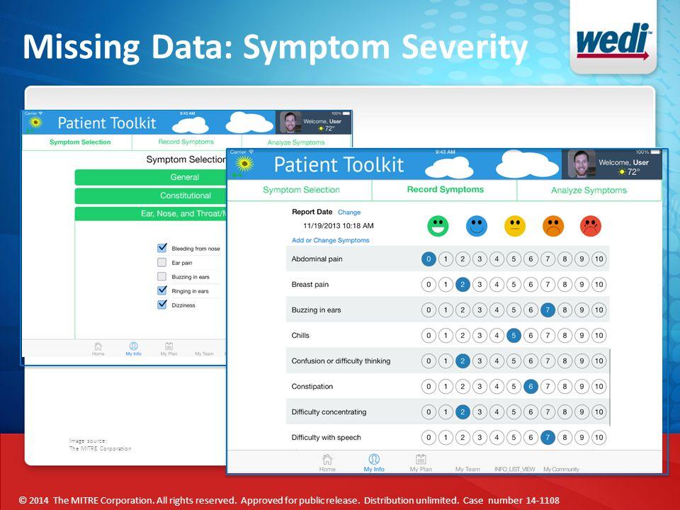 Missing Data: Symptom Severity Image source: The MITRE Corporation © 2014 The MITRE Corporation.