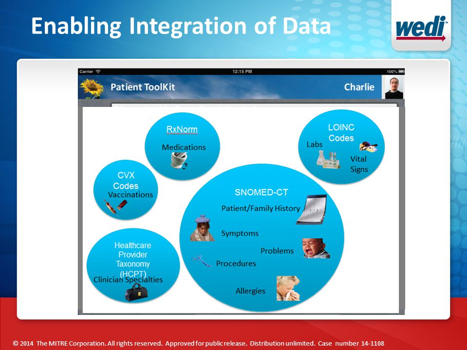 Enabling Integration of Data © 2014 The MITRE Corporation.