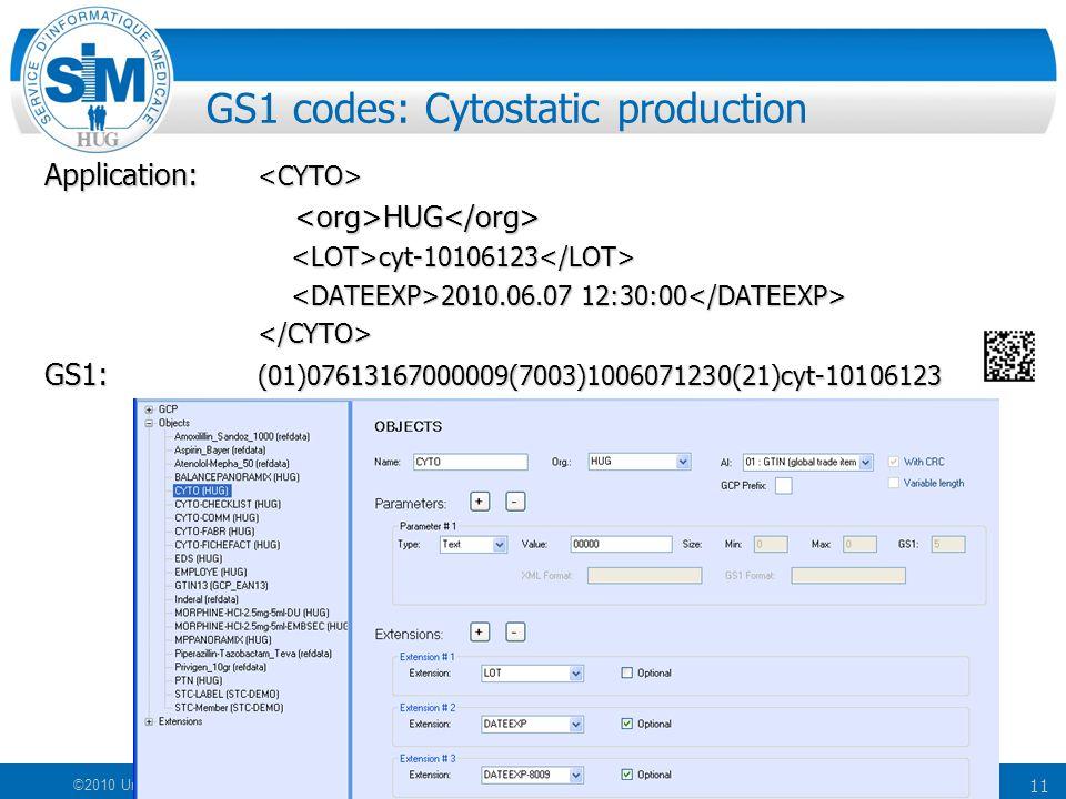 11 ©2010 University Hospitals of Geneva GS1 codes: Cytostatic production Application: Application: HUG HUG cyt-10106123 cyt-10106123 2010.06.07 12:30: