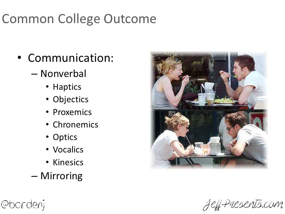 Common College Outcome Communication: – Nonverbal Haptics Objectics Proxemics Chronemics Optics Vocalics Kinesics – Mirroring