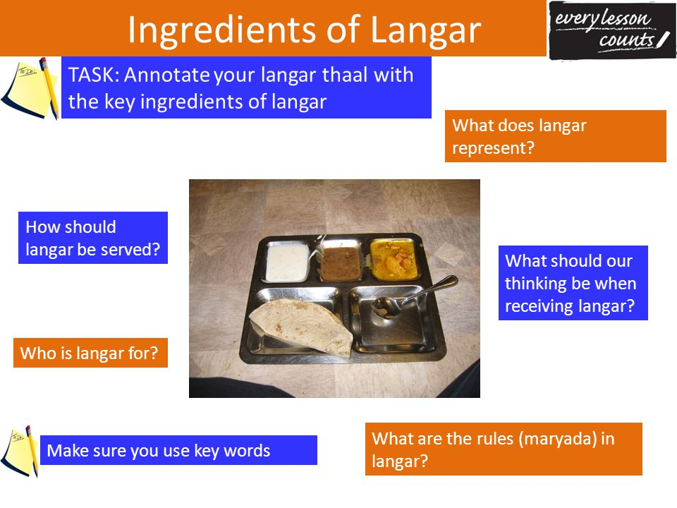 Ingredients of Langar TASK: Annotate your langar thaal with the key ingredients of langar What does langar represent? What should our thinking be when