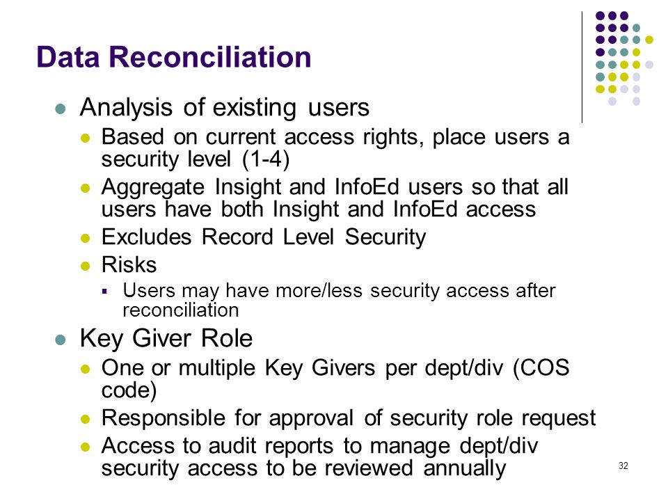 Data Reconciliation Analysis of existing users Based on current access rights, place users a security level (1-4) Aggregate Insight and InfoEd users so that all users have both Insight and InfoEd access Excludes Record Level Security Risks  Users may have more/less security access after reconciliation Key Giver Role One or multiple Key Givers per dept/div (COS code) Responsible for approval of security role request Access to audit reports to manage dept/div security access to be reviewed annually 32