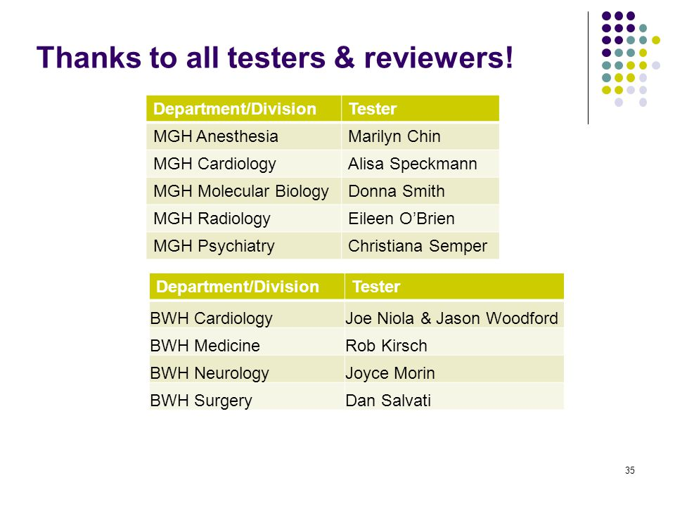Thanks to all testers & reviewers.
