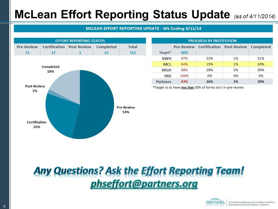 5 McLean Effort Reporting Status Update (as of 4/11/2014)