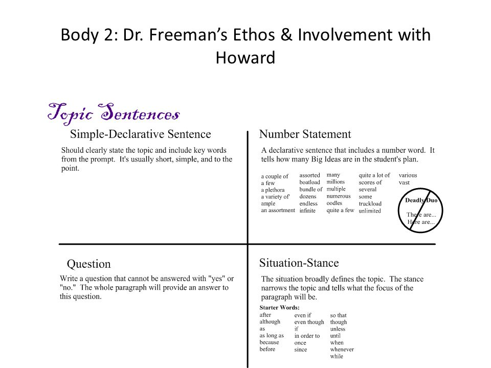Body 2: Dr. Freeman's Ethos & Involvement with Howard