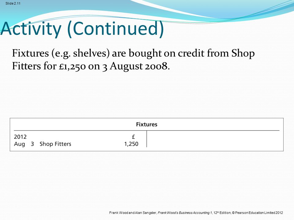Frank Wood and Alan Sangster, Frank Wood's Business Accounting 1, 12 th Edition, © Pearson Education Limited 2012 Slide 2.11 Activity (Continued) Fixtures (e.g.